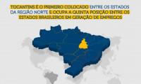 Tocantins segue líder na criação de empregos entre os estados da Região Norte
