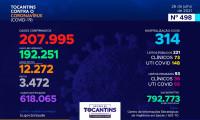 Acompanhe o 498º boletim epidemiológico da Covid-19 no Tocantins 26/07
