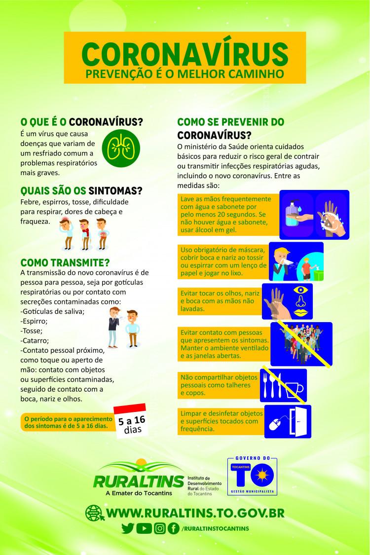 Corona Vírus - Prevenção é o melhor caminho