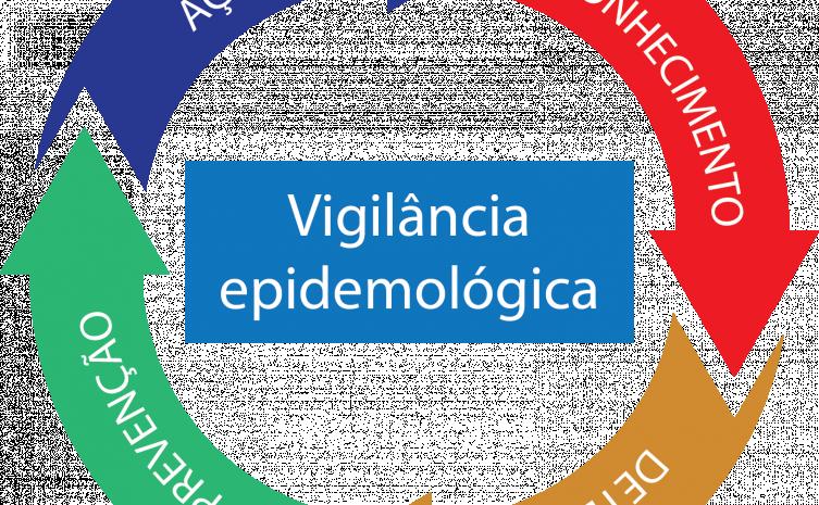 Recomendações seguem normas do Ministério da Saúde